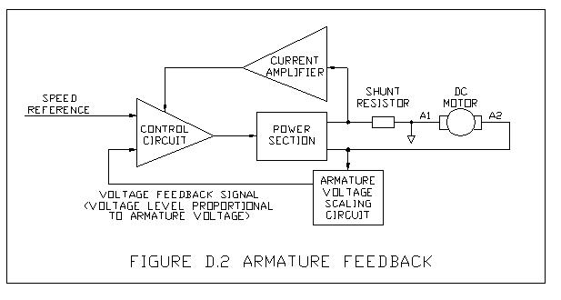 Motor Control Basics Drive Operating Modes Torque Control Velocity