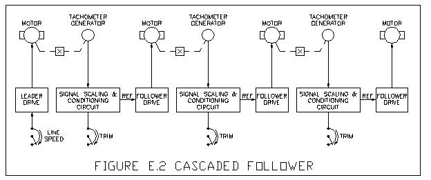 Multiple Motor Drives: Multiple Motor Control Wiring Diagram At Outingpk.com